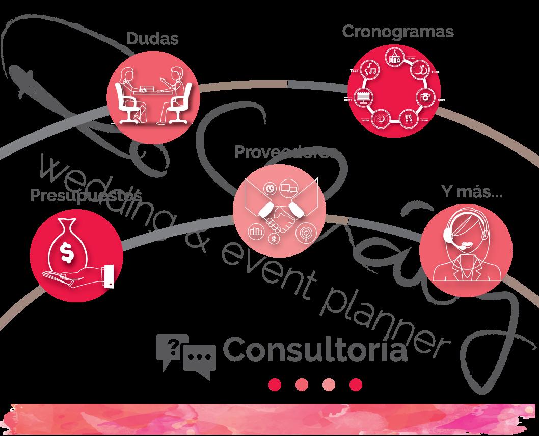 Consultoría Personalizada
